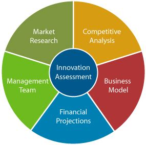 Business plan start up in the uk